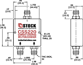 Current steering, DC redundant, fail-safe RF splitter Outline Drawing